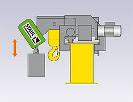 Off Standard chain hoist